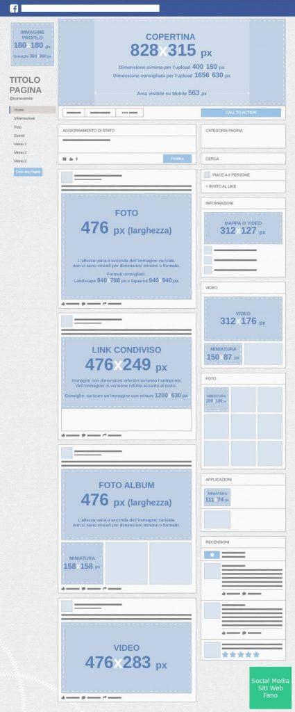 Infografica Facebook, tutte le dimensioni delle immagini copertina, profilo, evento, pagina