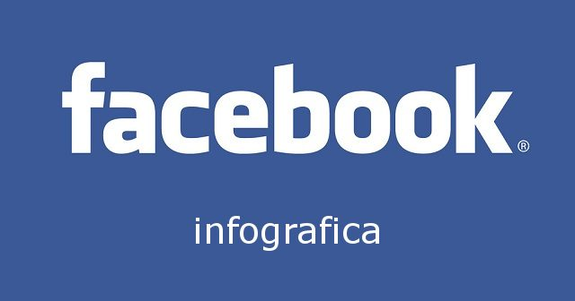 infografica facebook immagine copertina foto profilo dimensioni fano