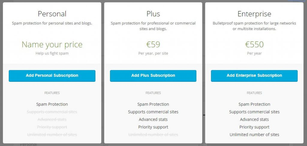 Prezzo del plugin per WordPress Akismet, per bloccare i commenti SPAM